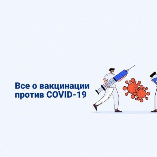 Вакцинация от гриппа и коронавирусной инфекции